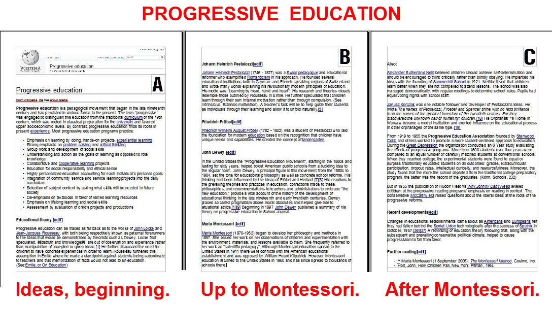 Education Is A Progressive Discovery Of Our: MMLT Workshop